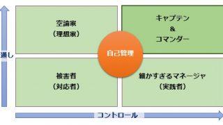 GTD再入門 : GTDにおける「自己管理の概念」を理解する