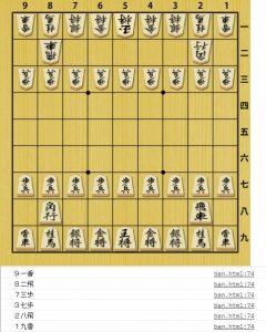 Shogi-Board-console