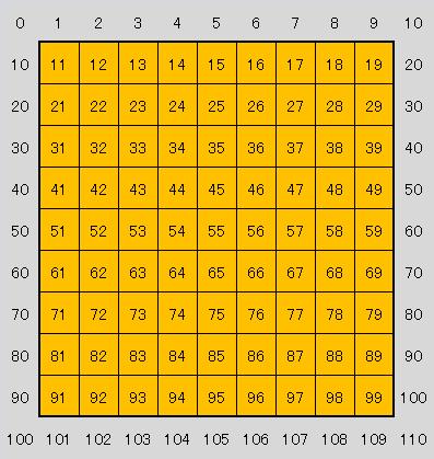board_array